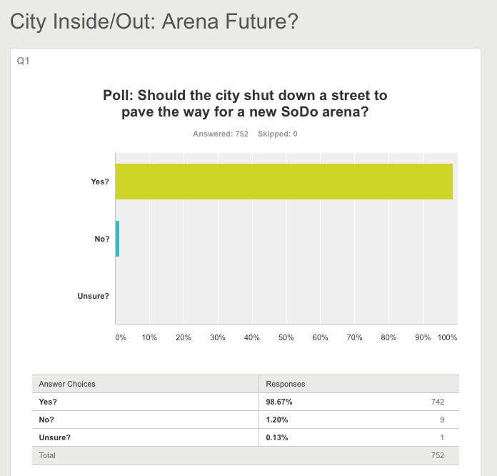 CityInside-Arena-Poll-20160429
